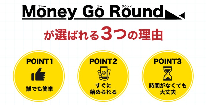 Money Go Round(マネーゴーラウンド)は稼げないスマホ副業?怪しい副業を徹底調査2