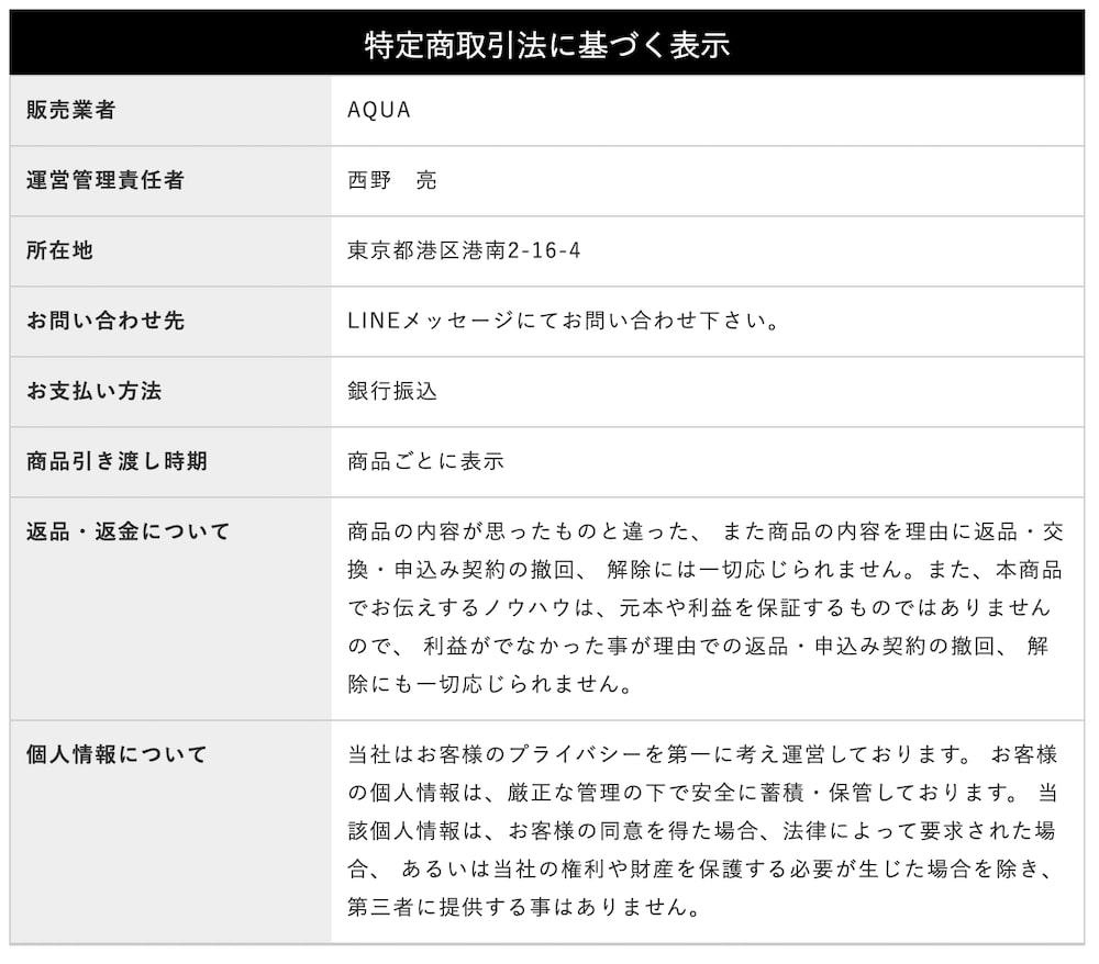 AQUA(アクア)画像7