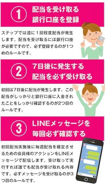 STEP(ステップ)画像2