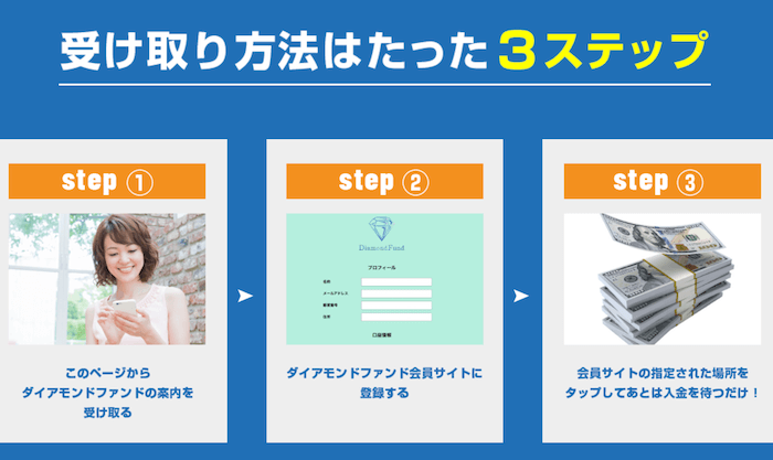 【ダイヤモンドファンド】画像4