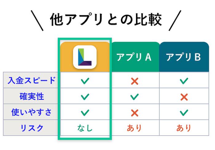 L-MONEY(エルマネー)画像4