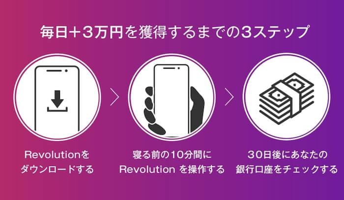 Revolution(レボリューション)画像2