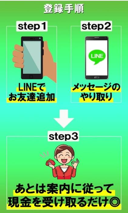 【サイドビジネス倶楽部】画像3