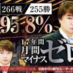 【FX】億スキャFXは投資詐欺?高橋良彰のメゾットは評判が悪く稼げない?勝率98.8%怪しいスキャルロジックを調査!