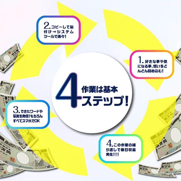 ライフオンマネー(Life On Money)画像4